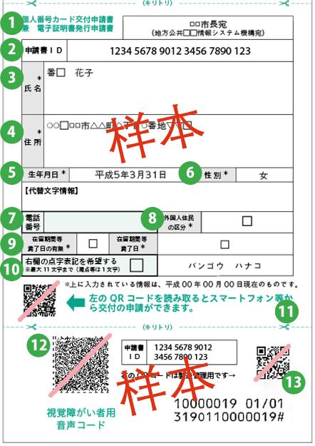 証明 書 用 電子 署名